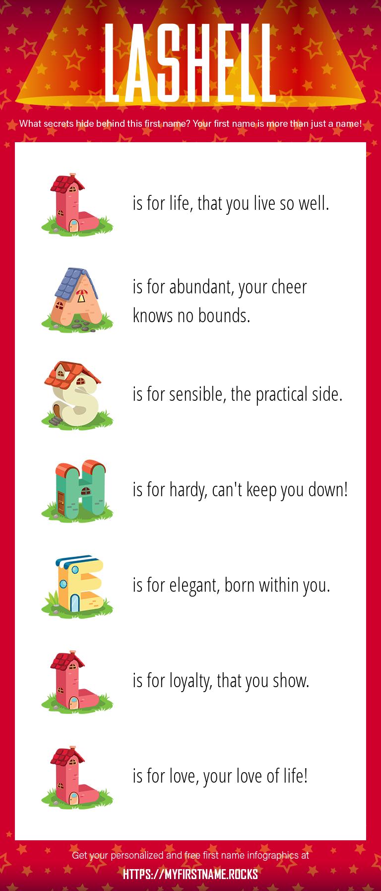 Lashell Infographics