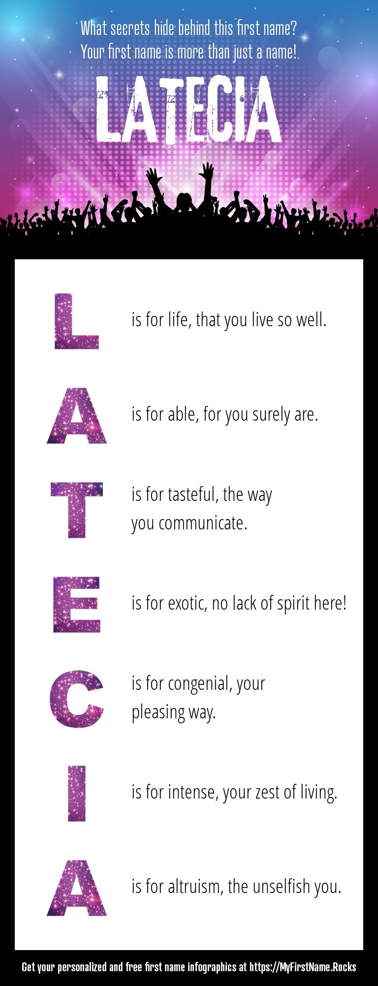 Latecia Infographics