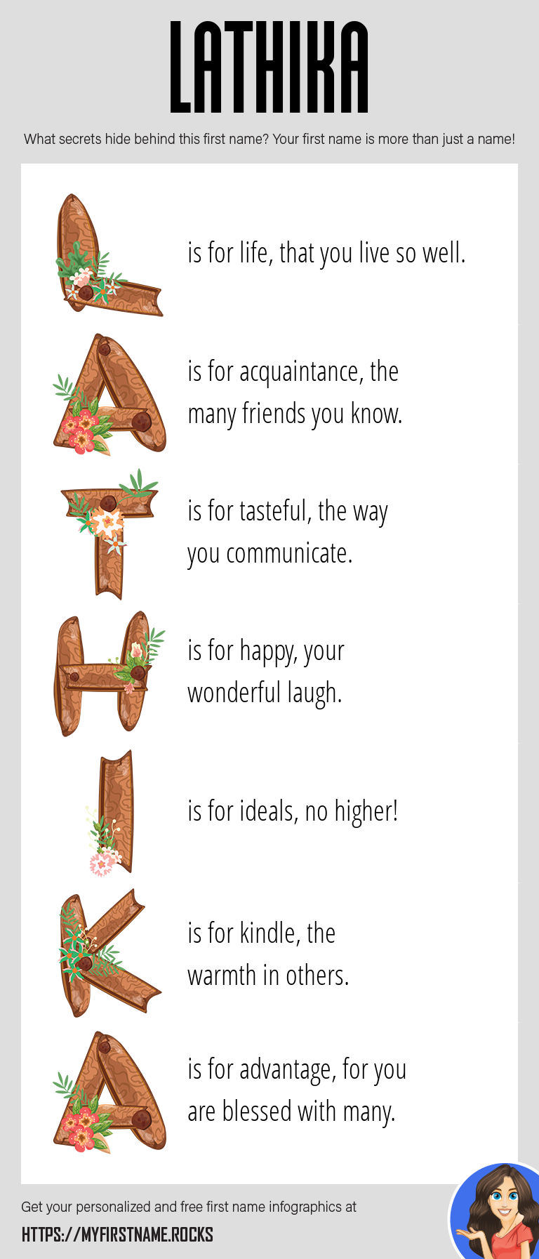 Lathika Infographics
