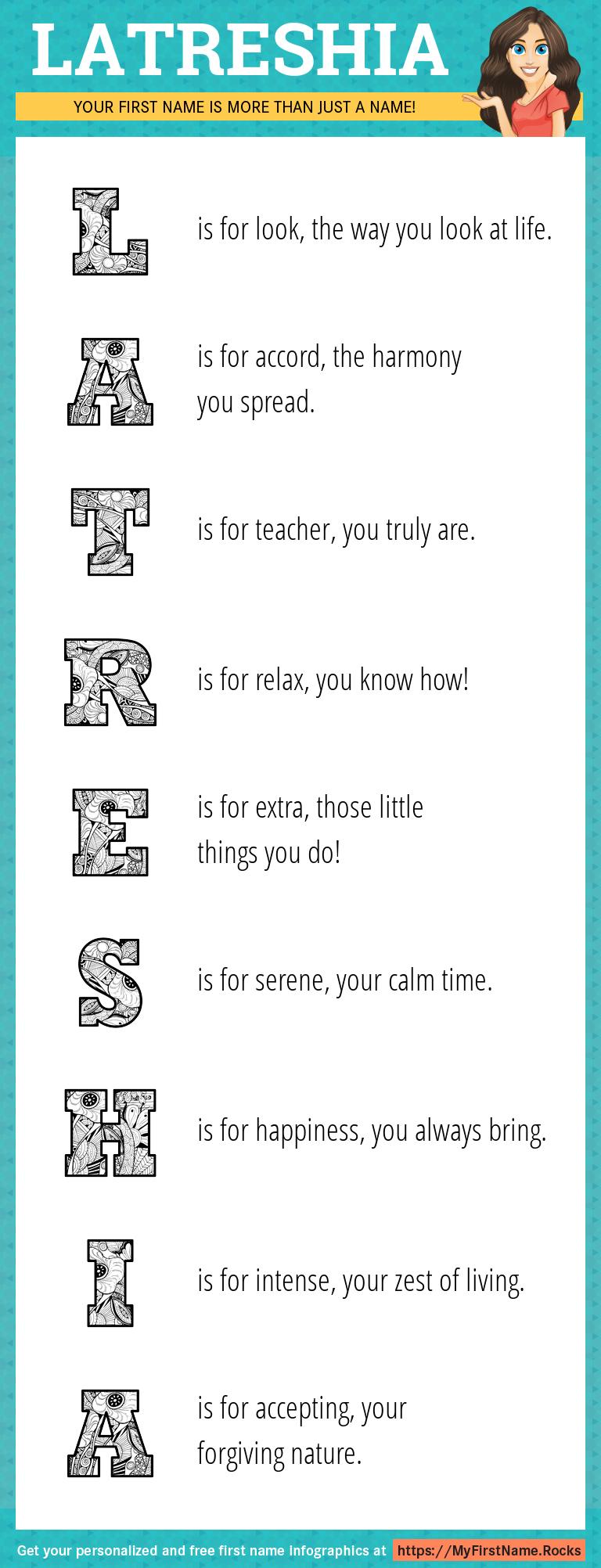 Latreshia Infographics