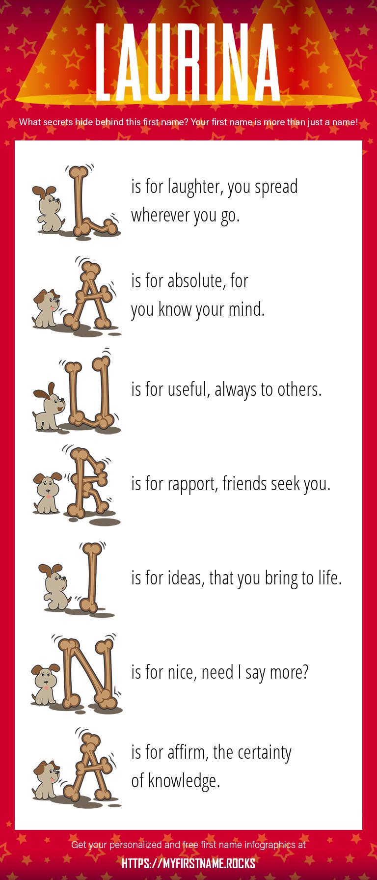 Laurina Infographics
