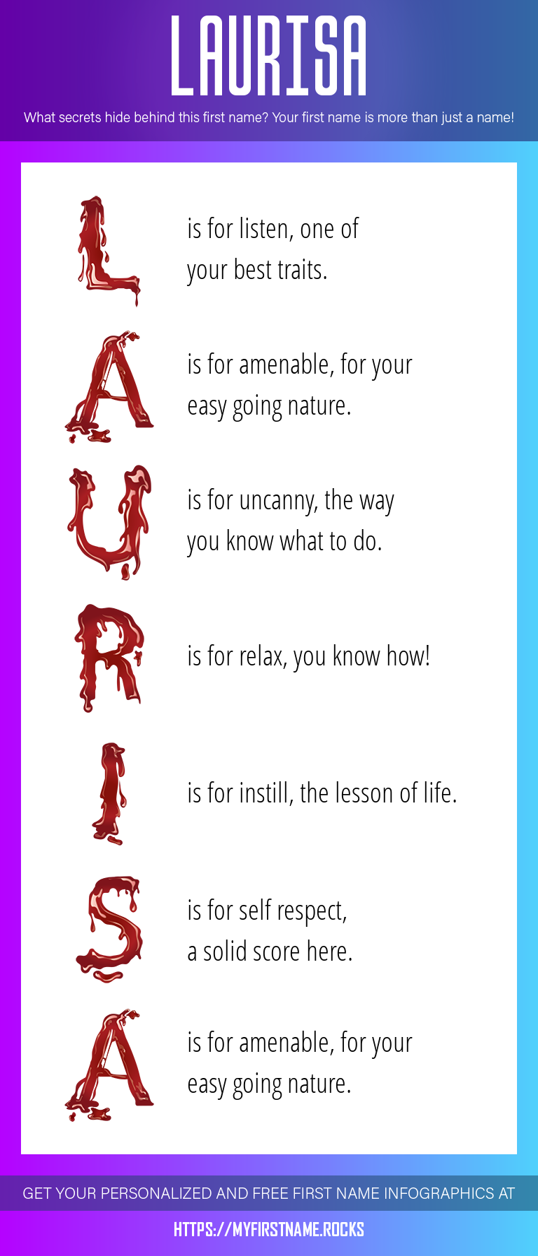 Laurisa Infographics