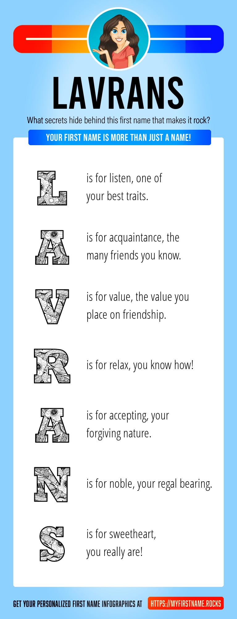Lavrans Infographics