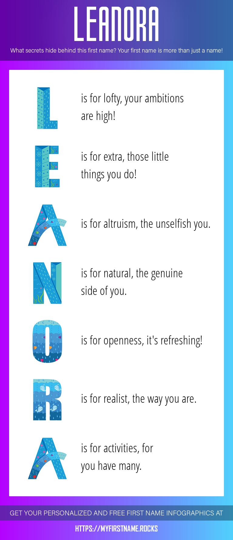 Leanora Infographics