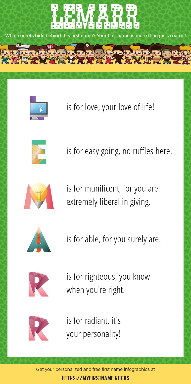 Lemarr Infographics
