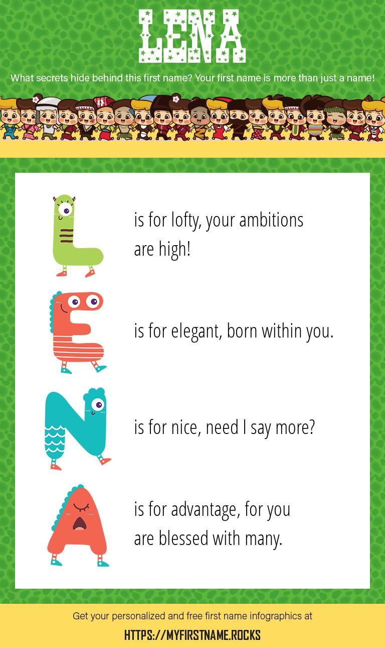 Lena Infographics