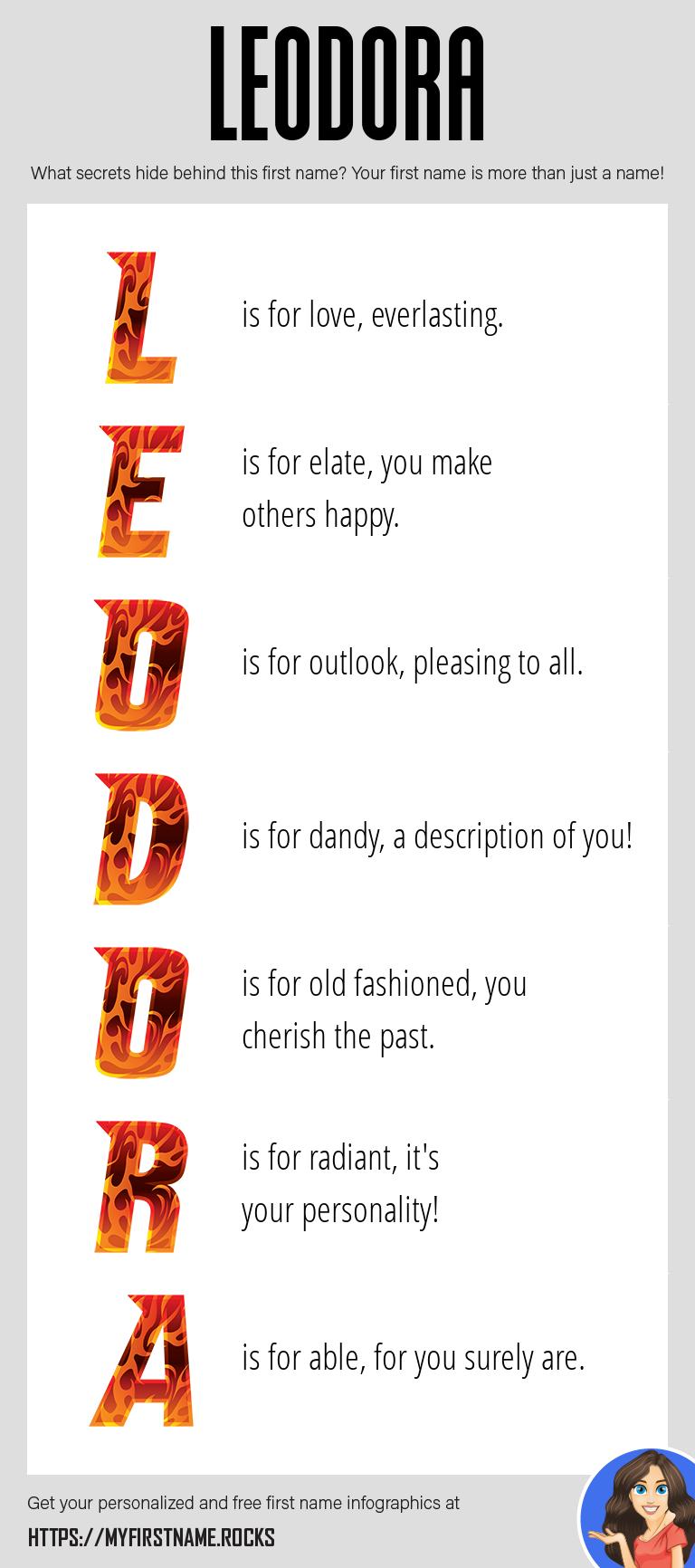 Leodora Infographics