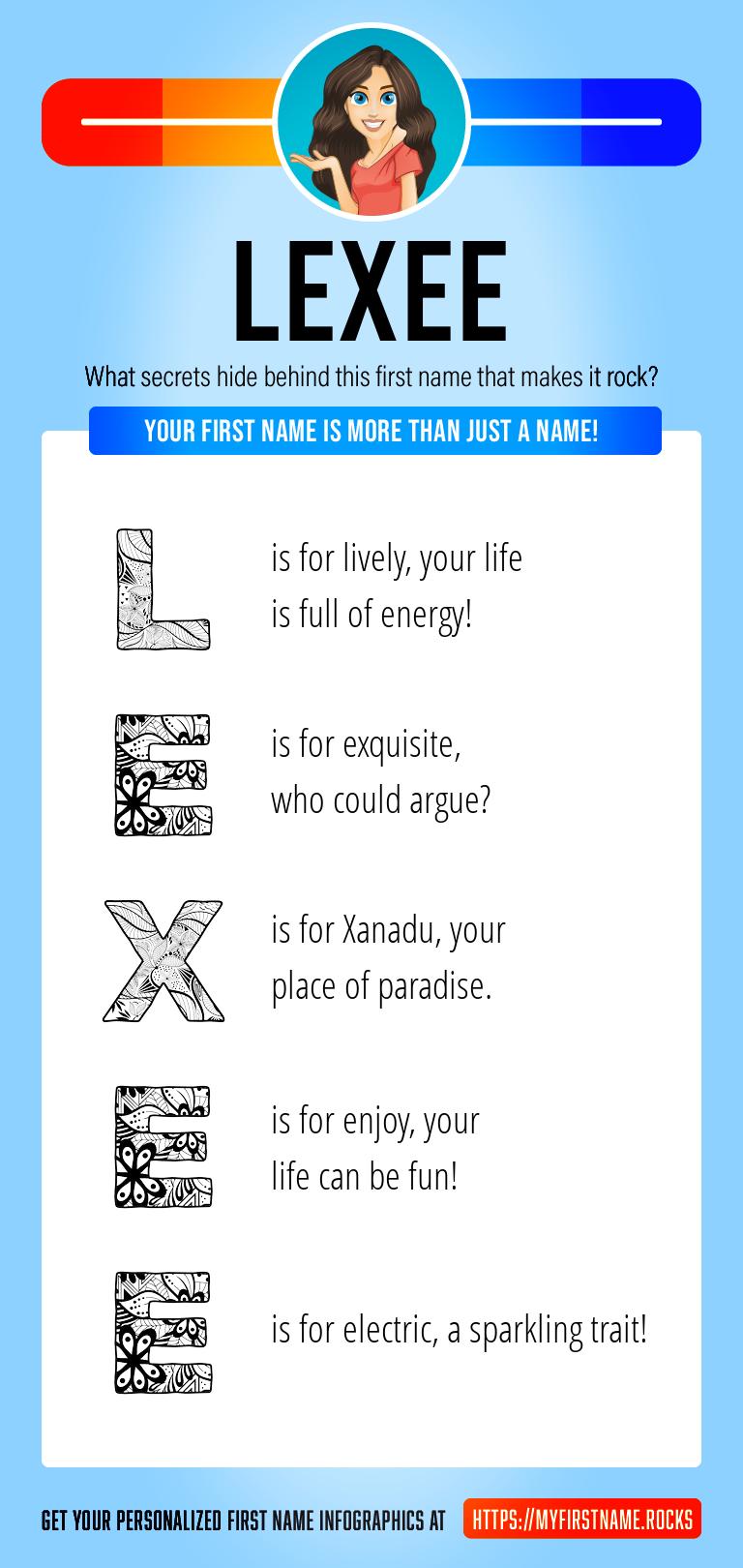 Lexee Infographics