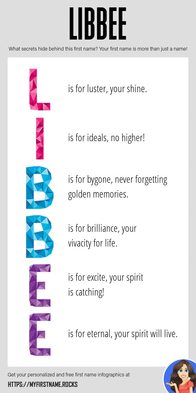 Libbee Infographics