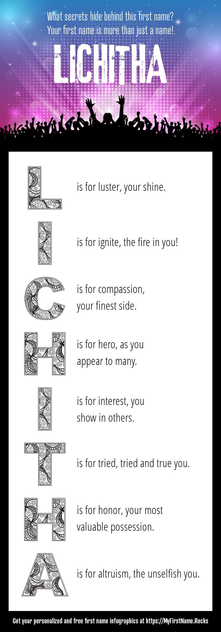 Lichitha Infographics
