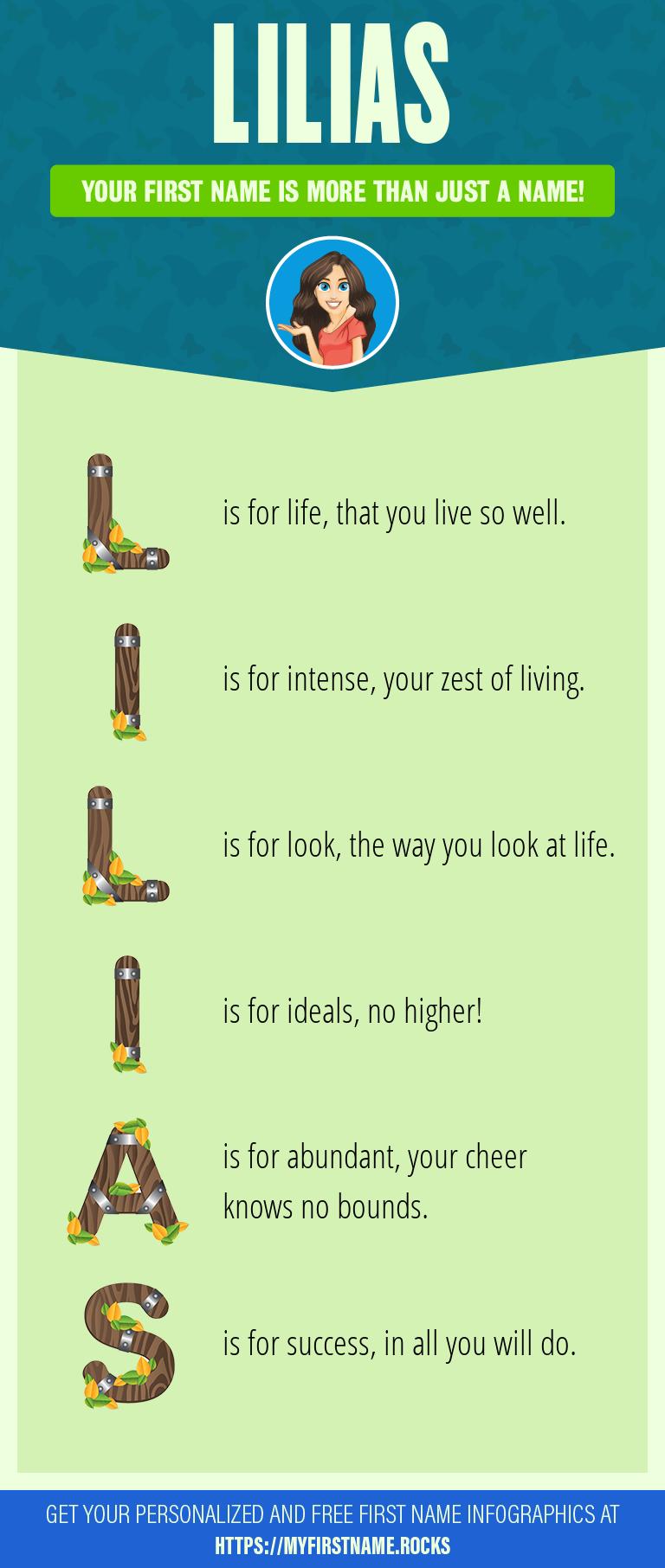 Lilias Infographics
