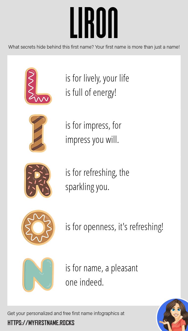 Liron Infographics