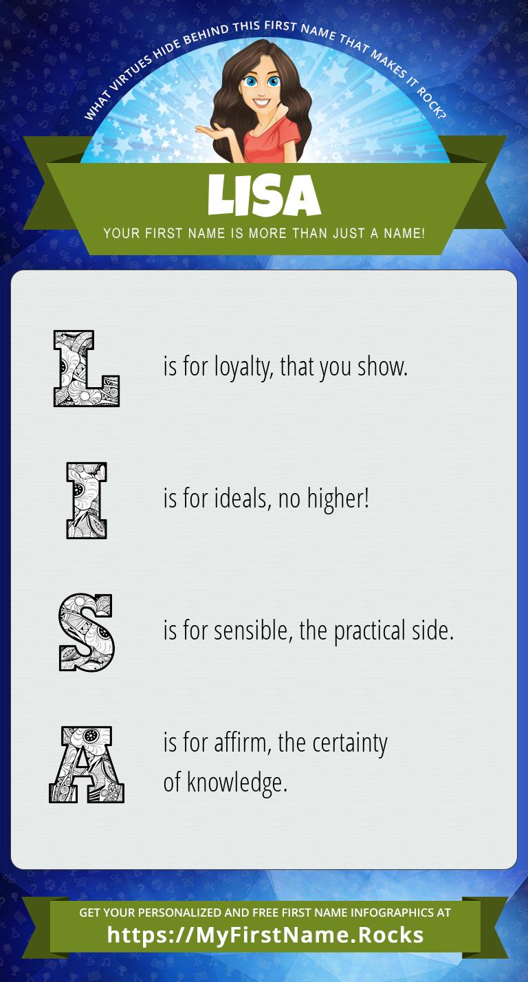 Lisa Infographics