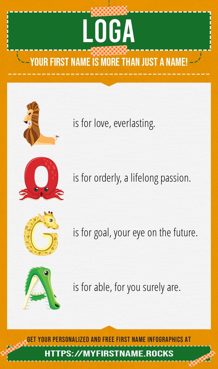 Loga Infographics