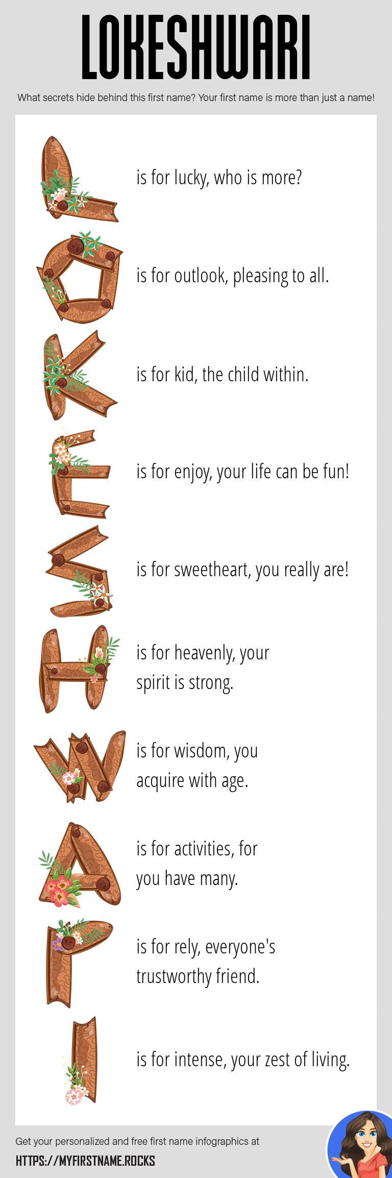 Lokeshwari Infographics