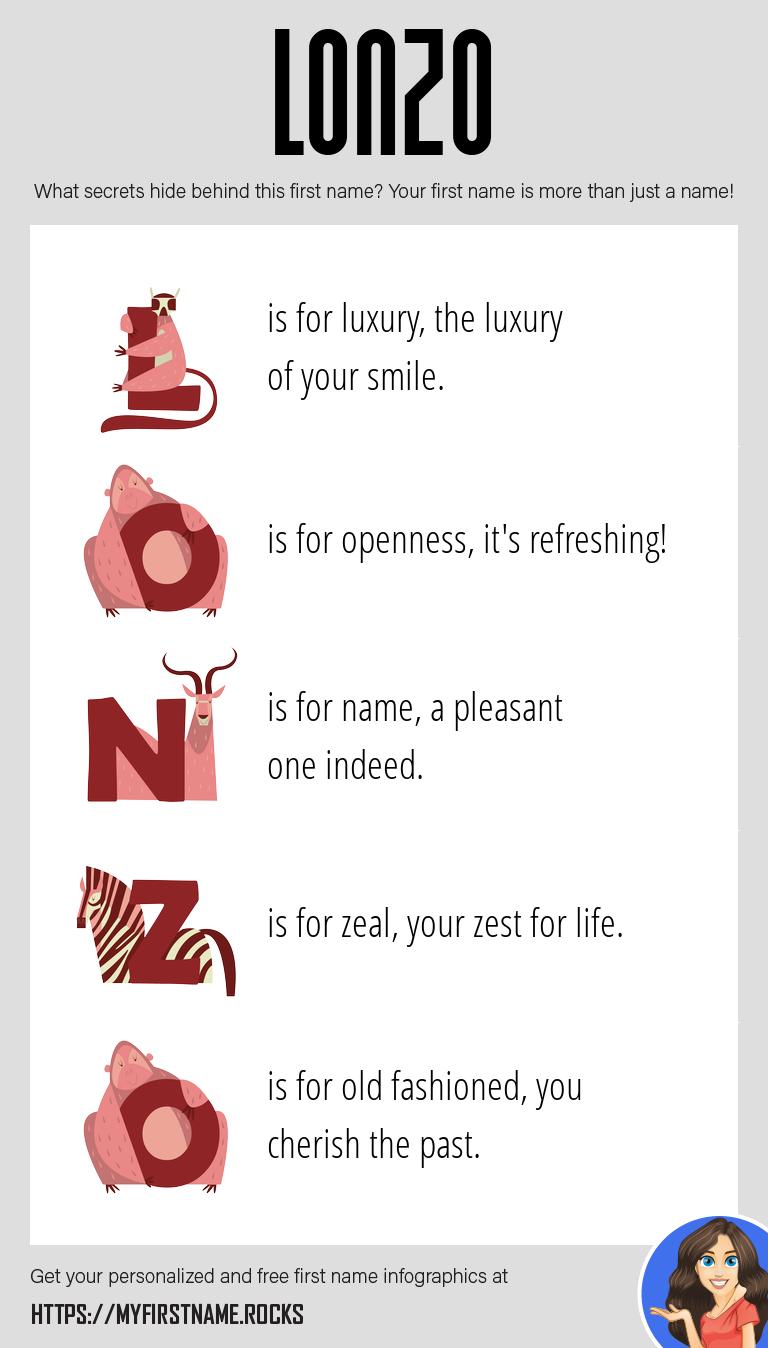 Lonzo Infographics