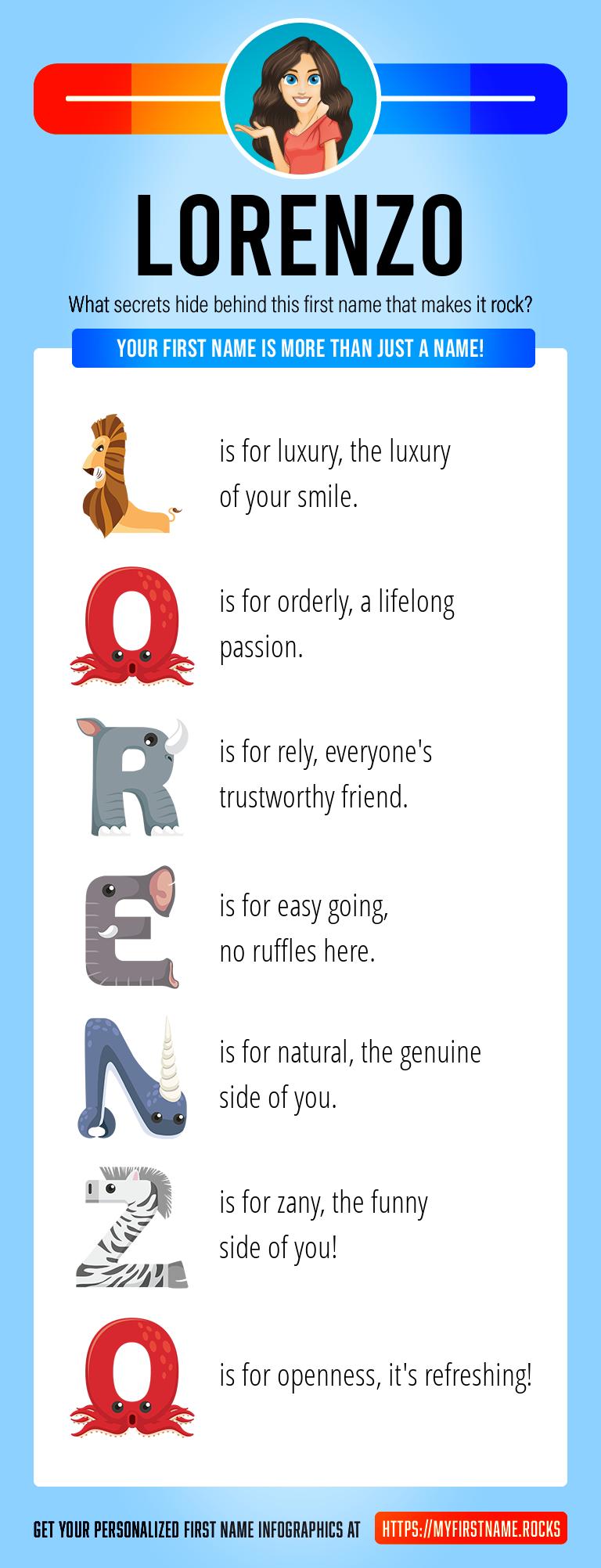 Lorenzo Infographics