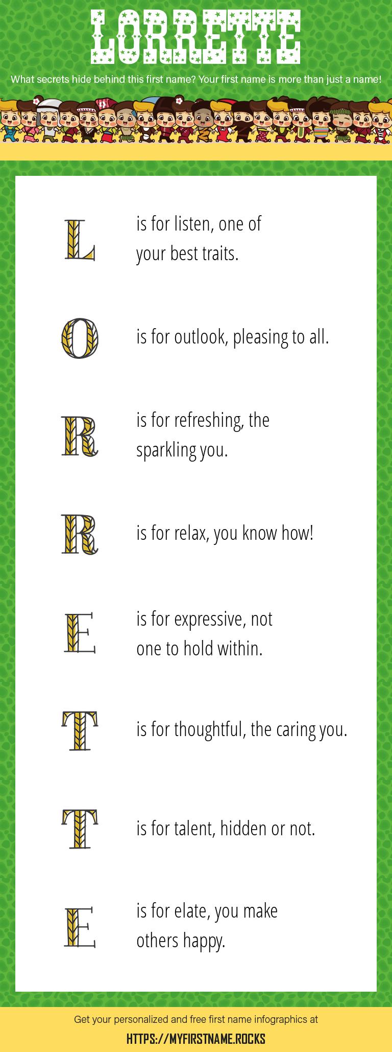Lorrette Infographics