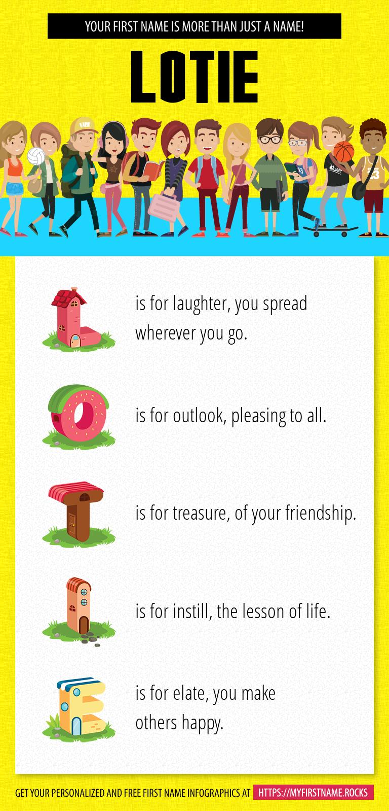 Lotie Infographics