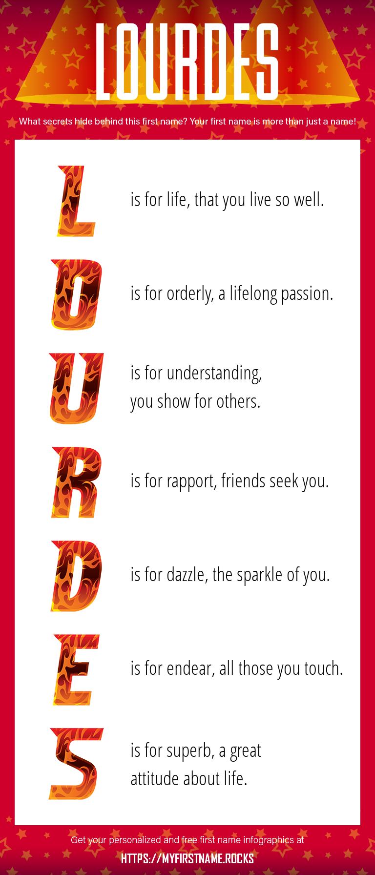 Lourdes Infographics