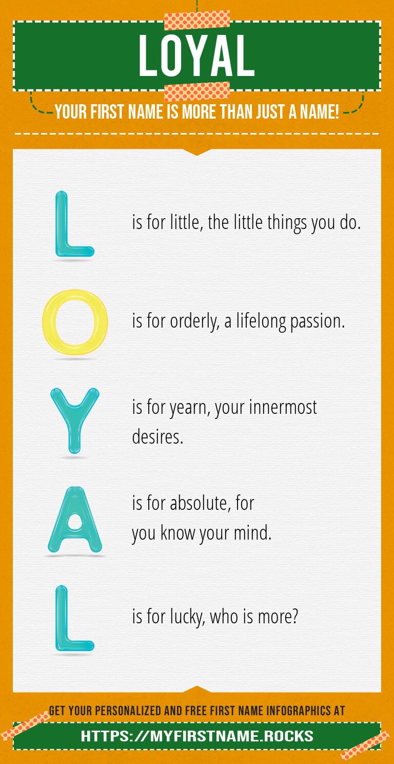 Loyal Infographics