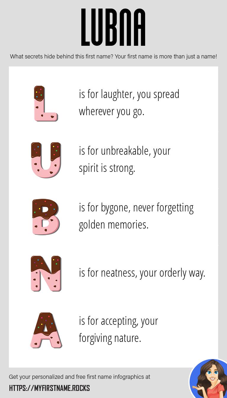 Lubna Infographics