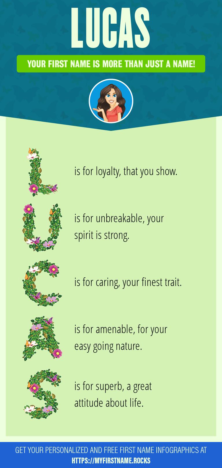 Lucas Infographics