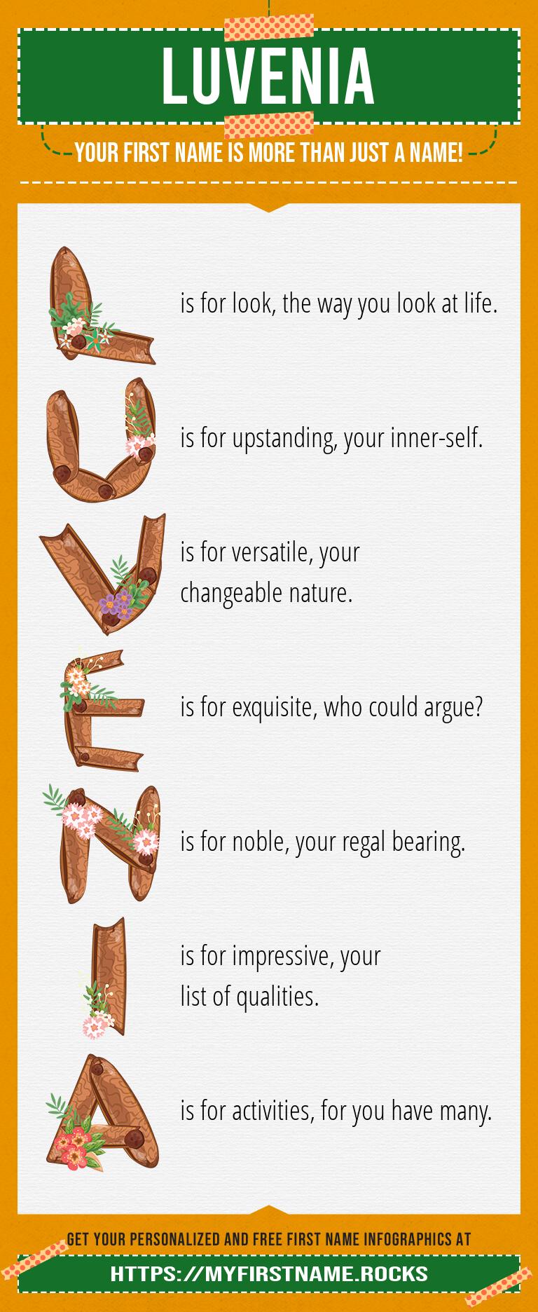 Luvenia Infographics