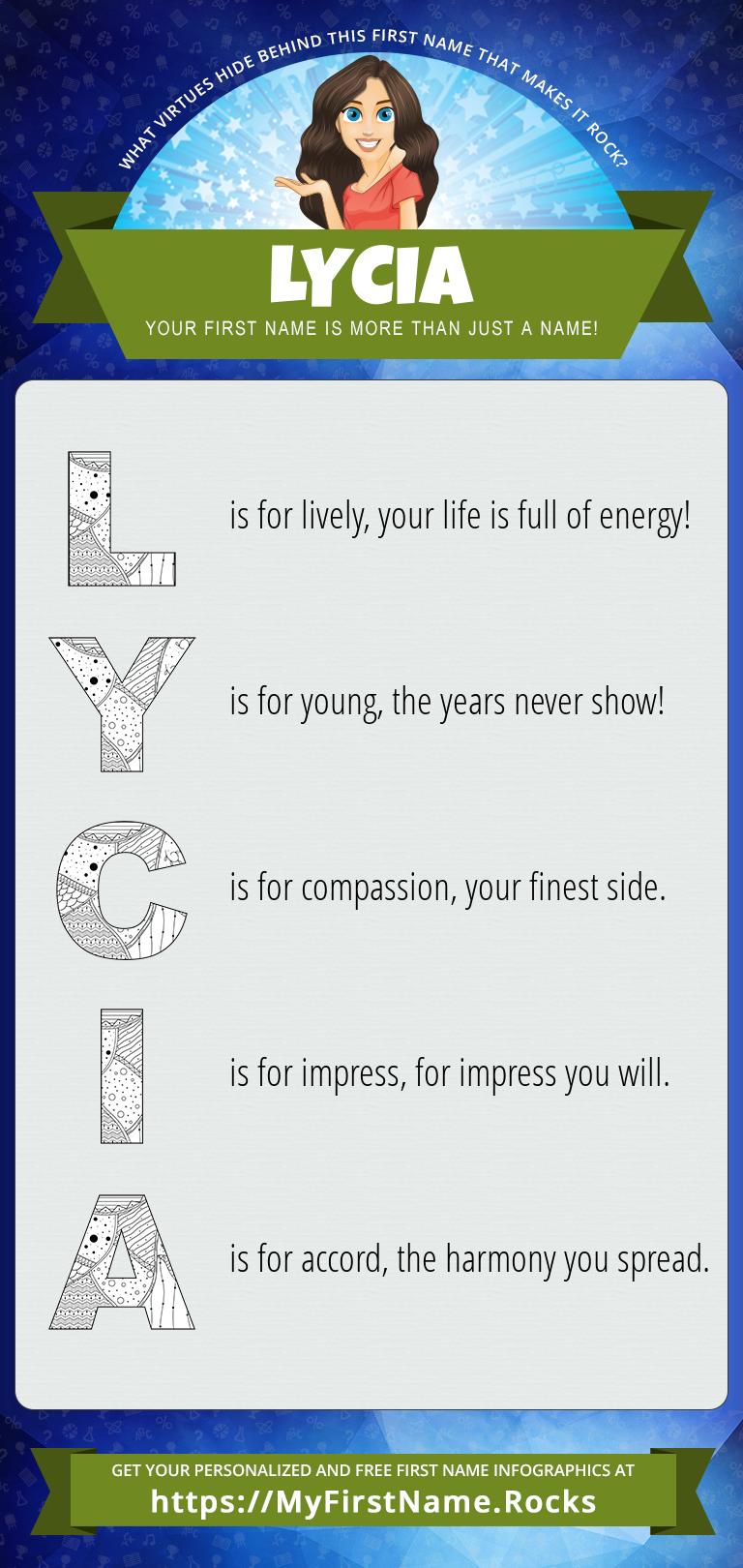 Lycia Infographics