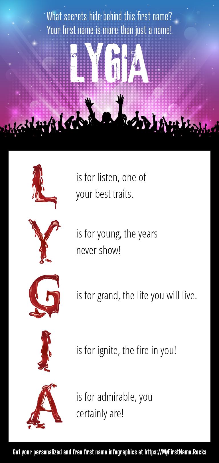 Lygia Infographics
