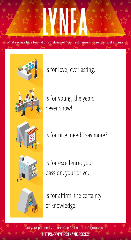 Lynea Infographics