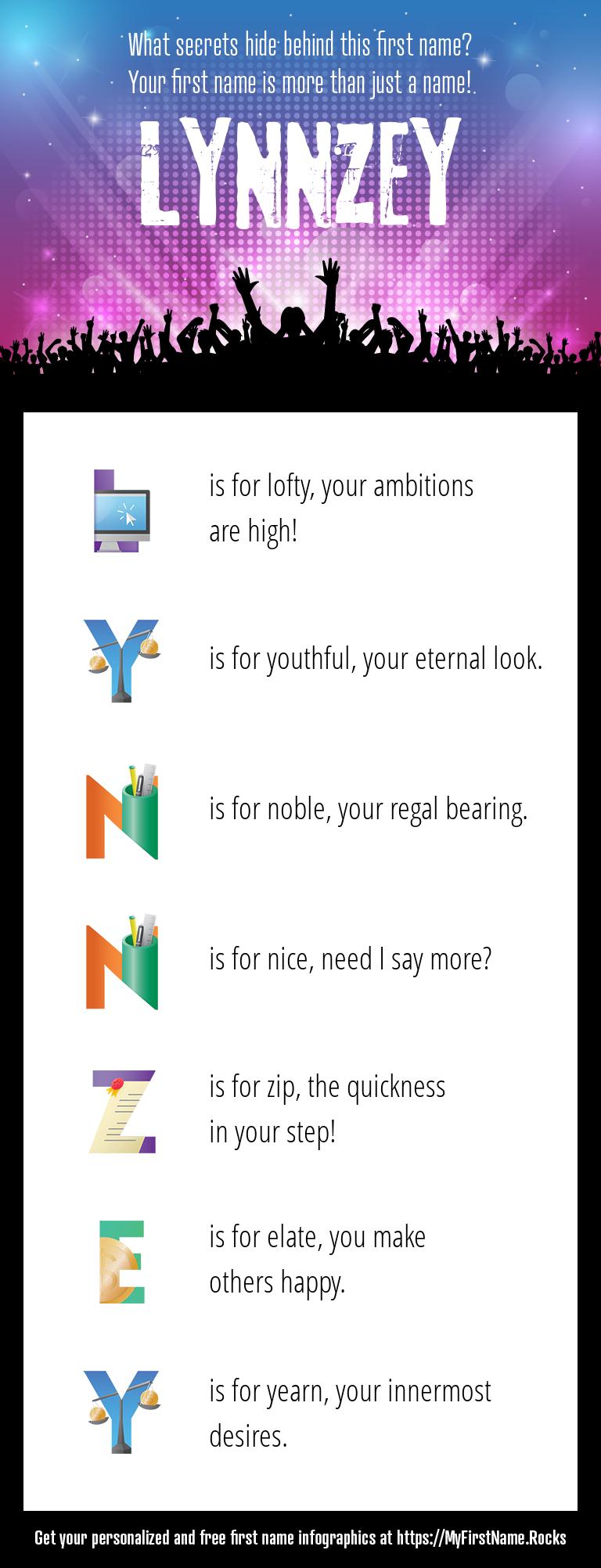 Lynnzey Infographics