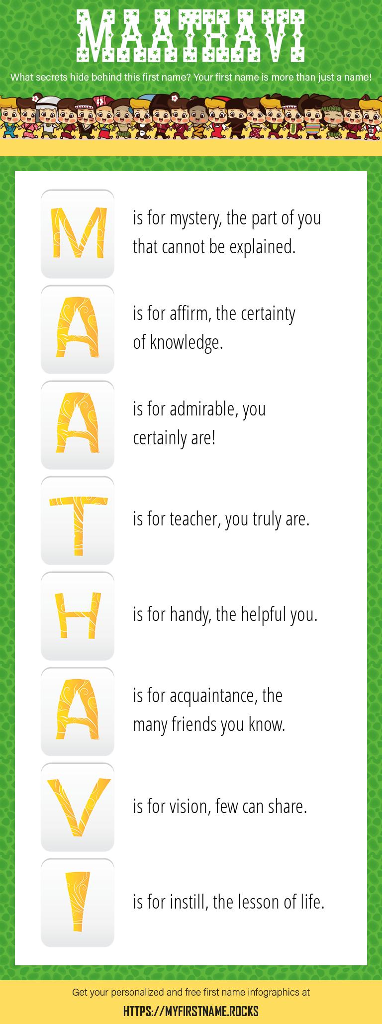 Maathavi Infographics