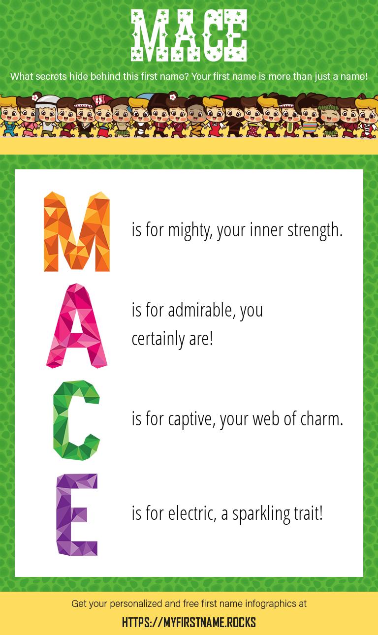 Mace Infographics