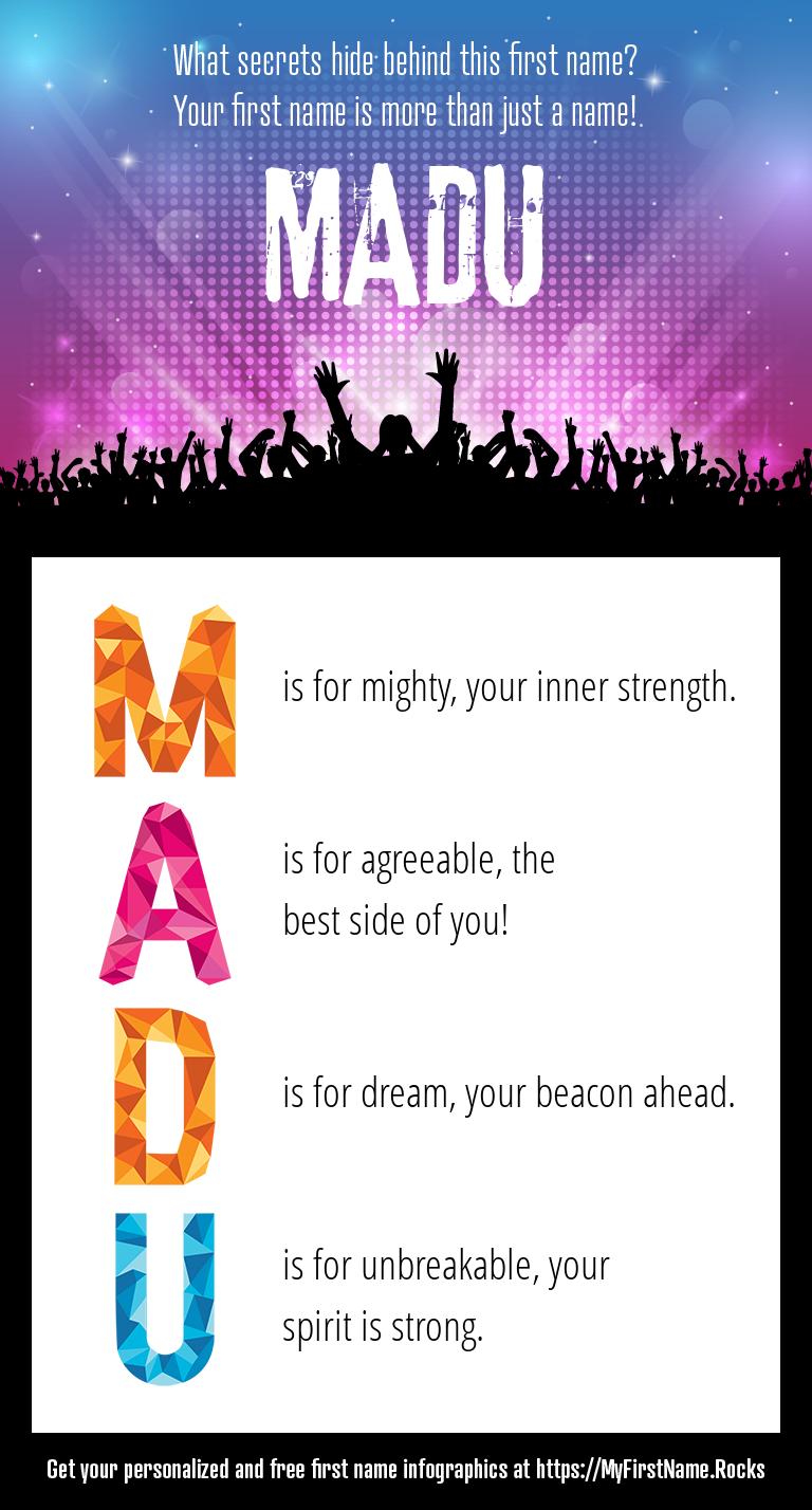 Madu Infographics
