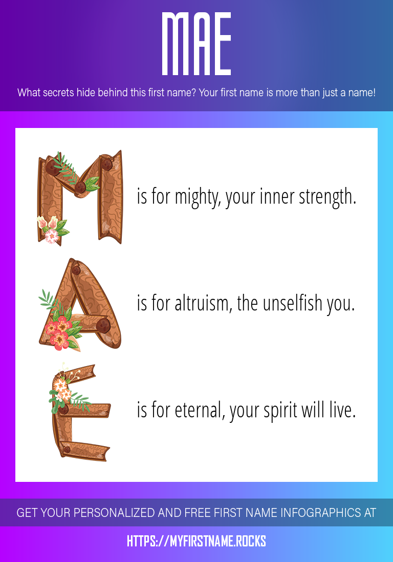 Mae Infographics