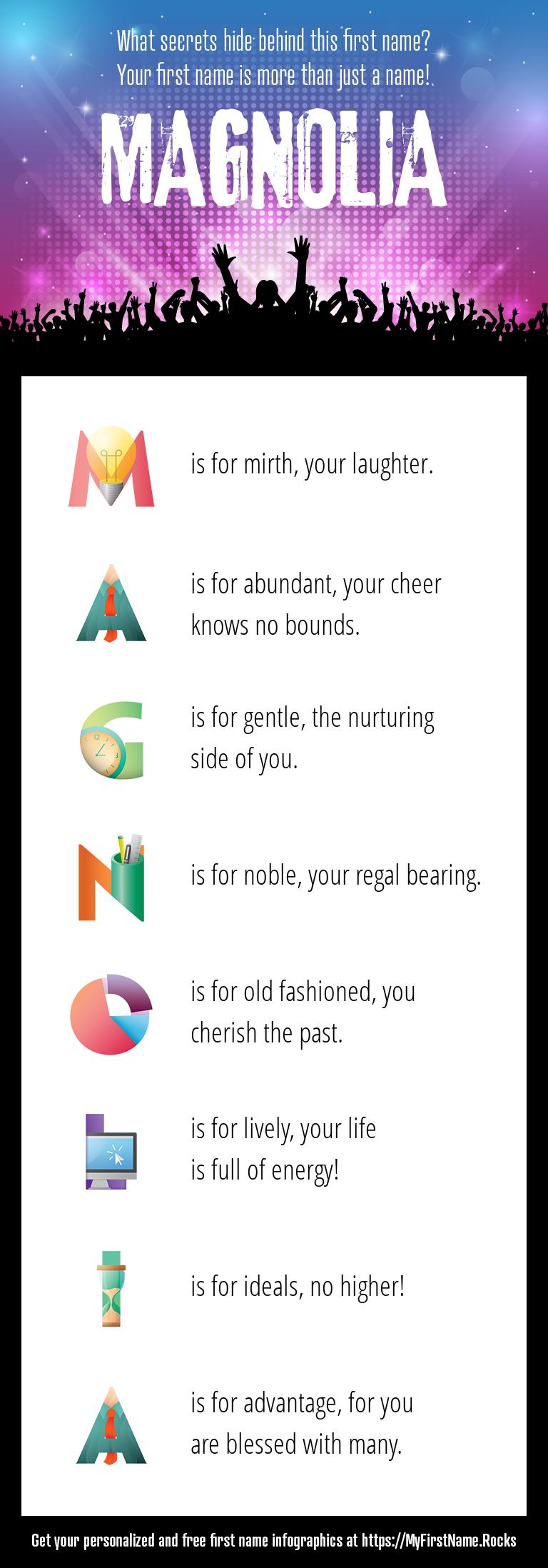 Magnolia Infographics
