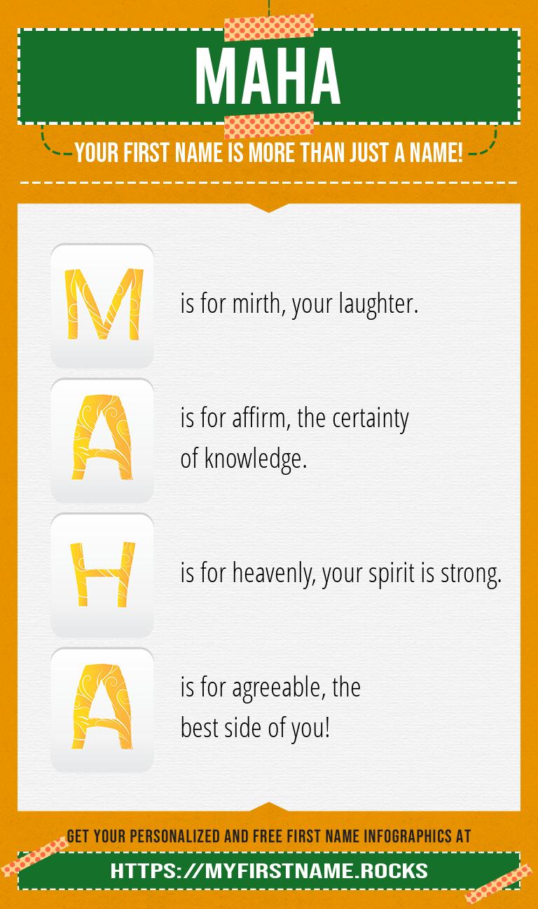 Maha Infographics
