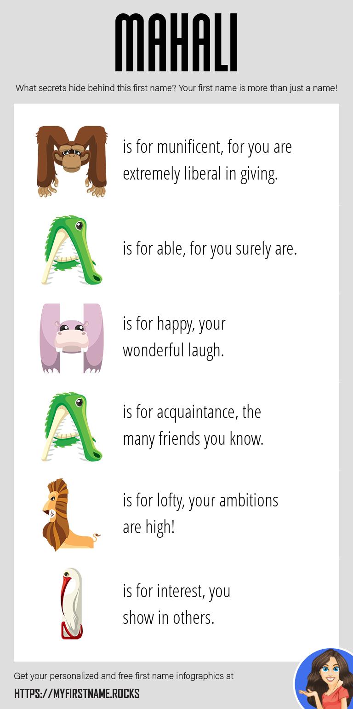 Mahali Infographics