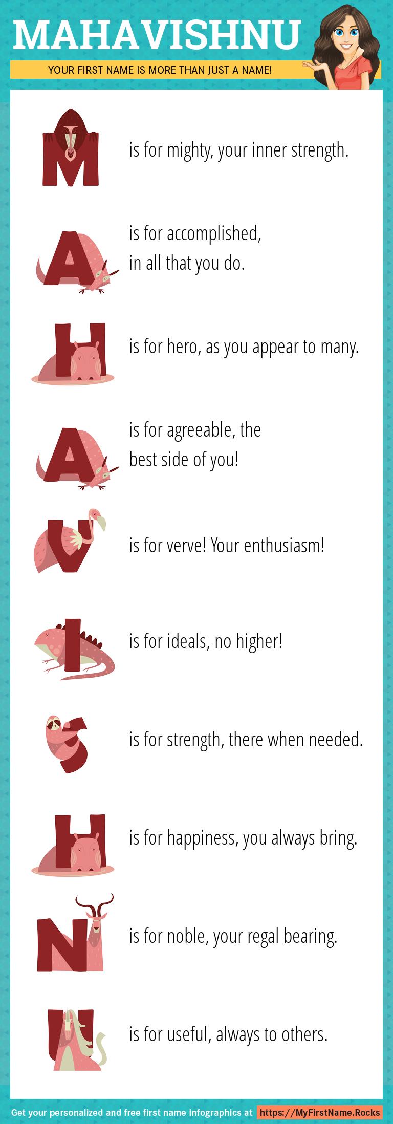 Mahavishnu Infographics