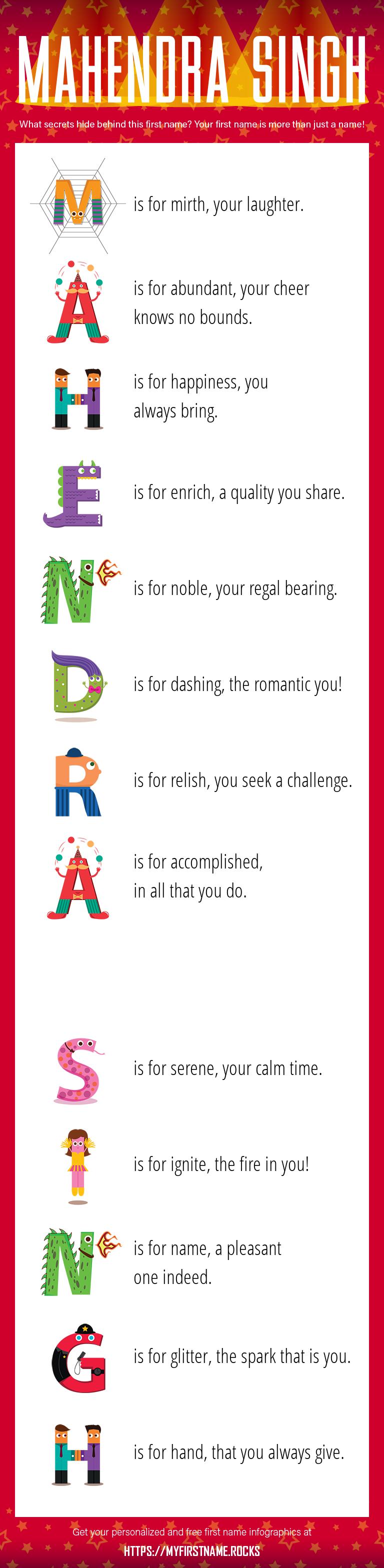 Mahendra Singh Infographics