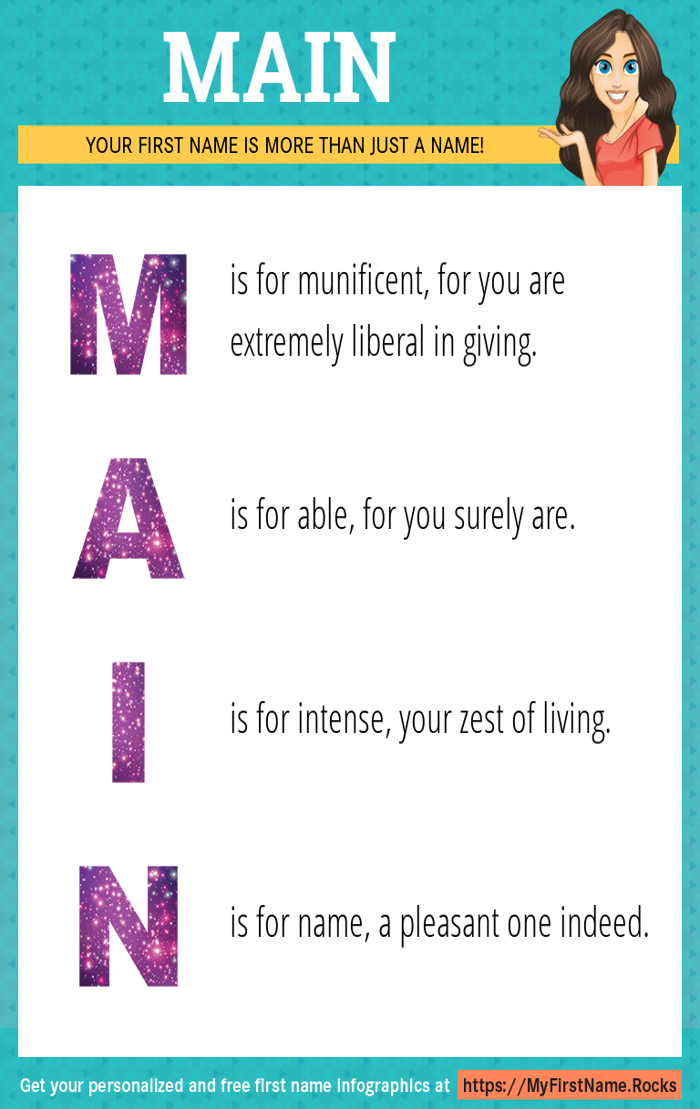 Main Infographics