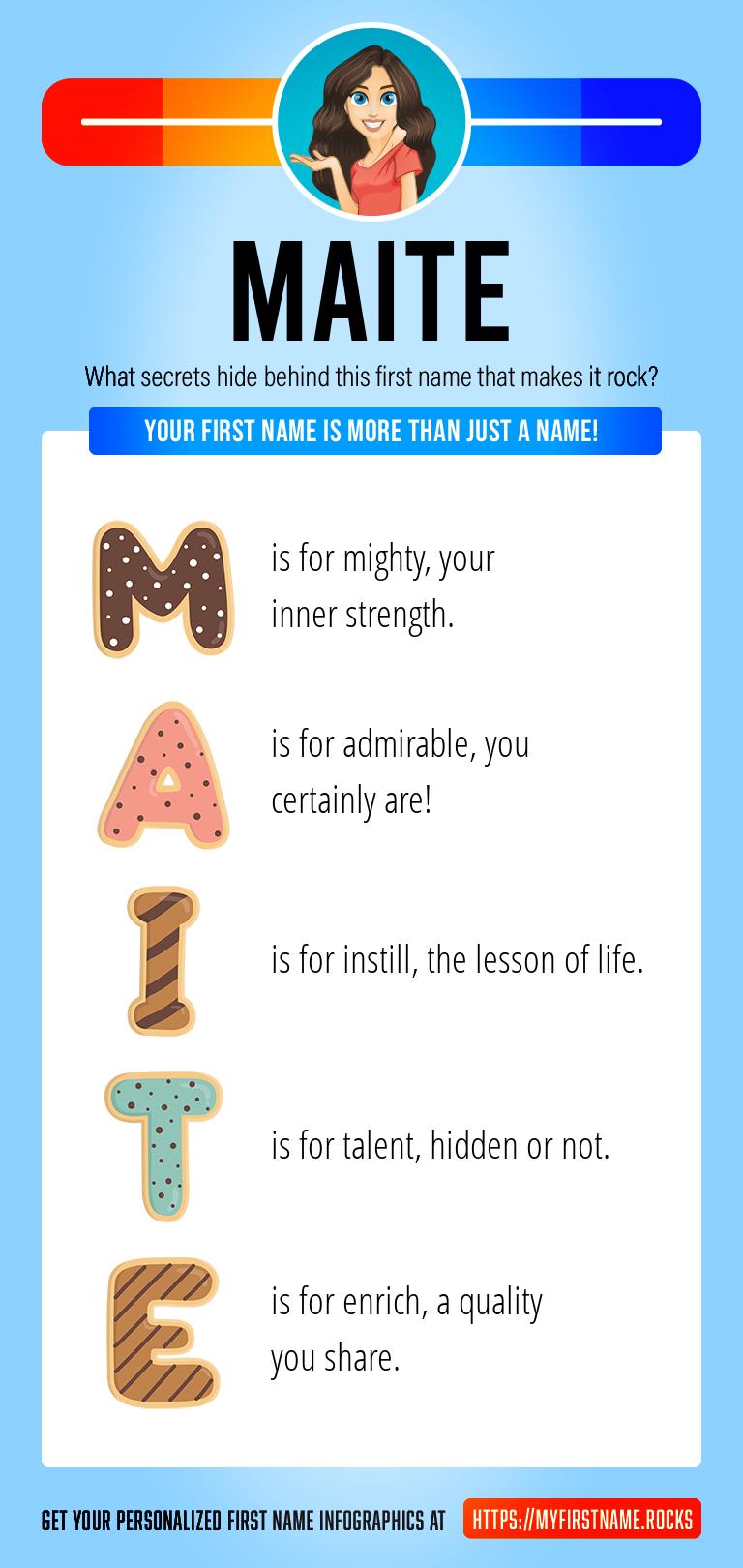 Maite Infographics