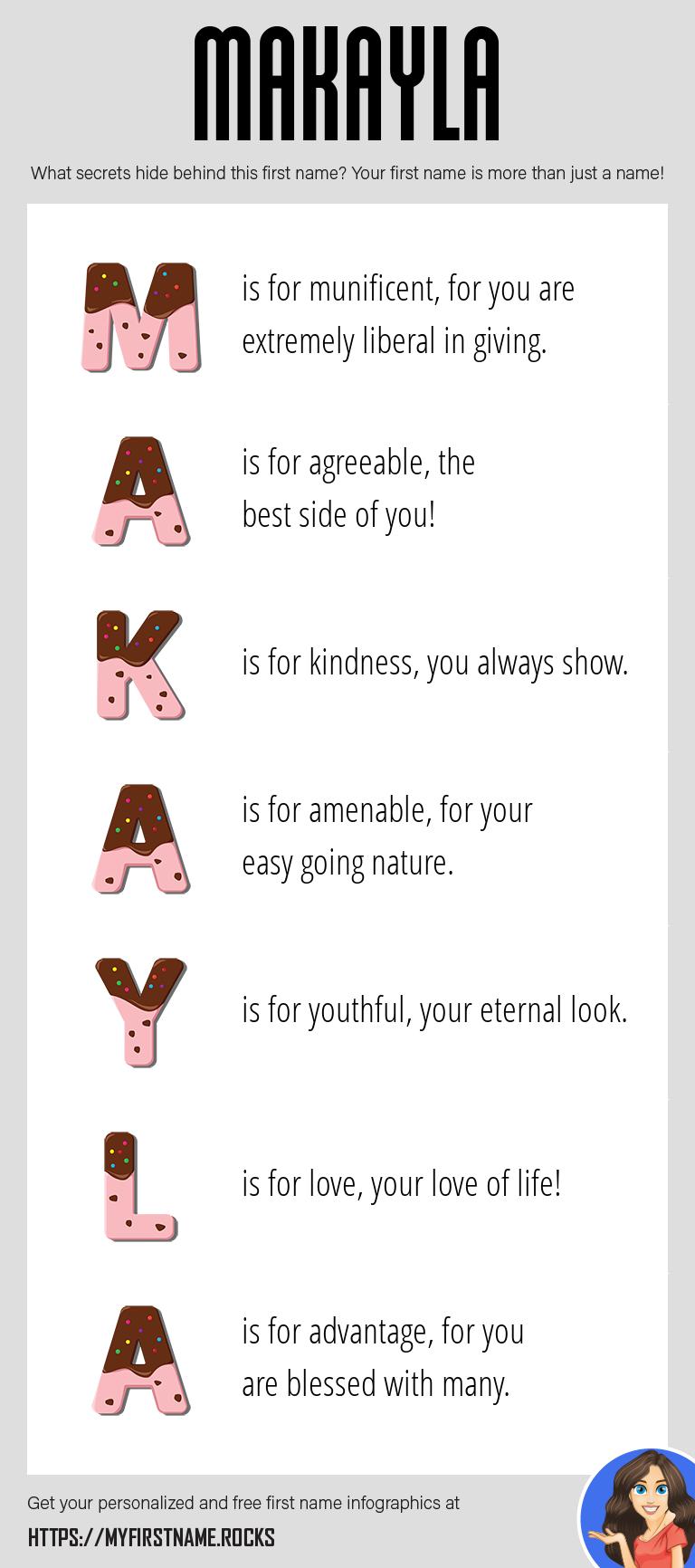 Makayla Infographics