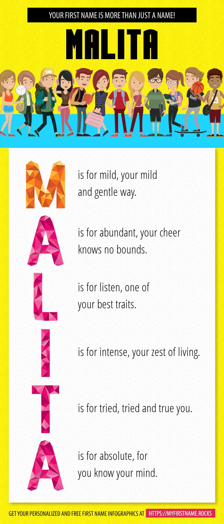 Malita Infographics