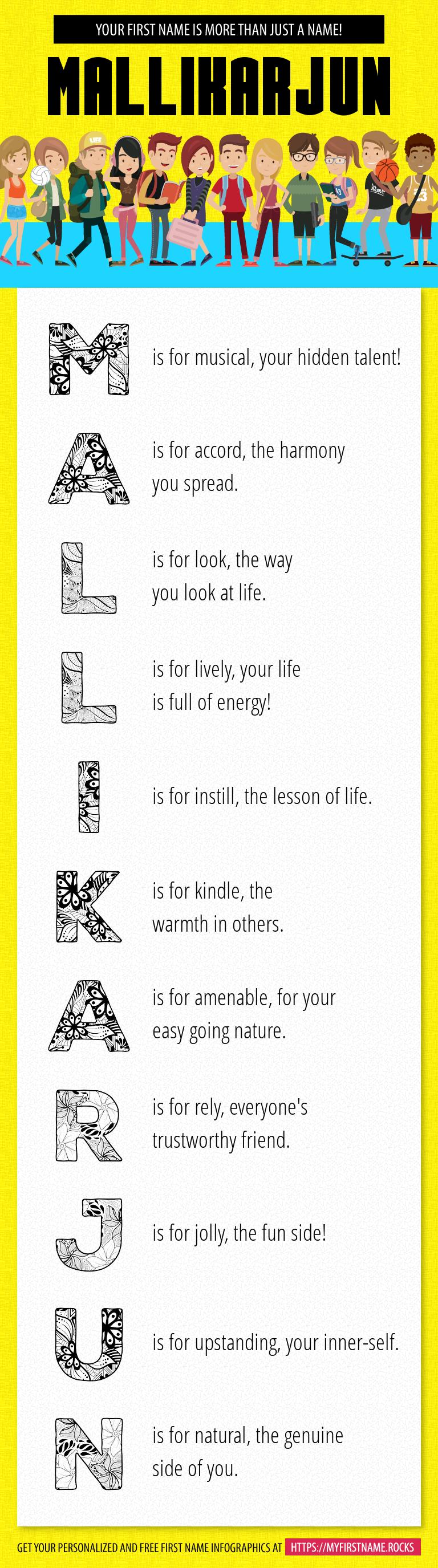 Mallikarjun Infographics
