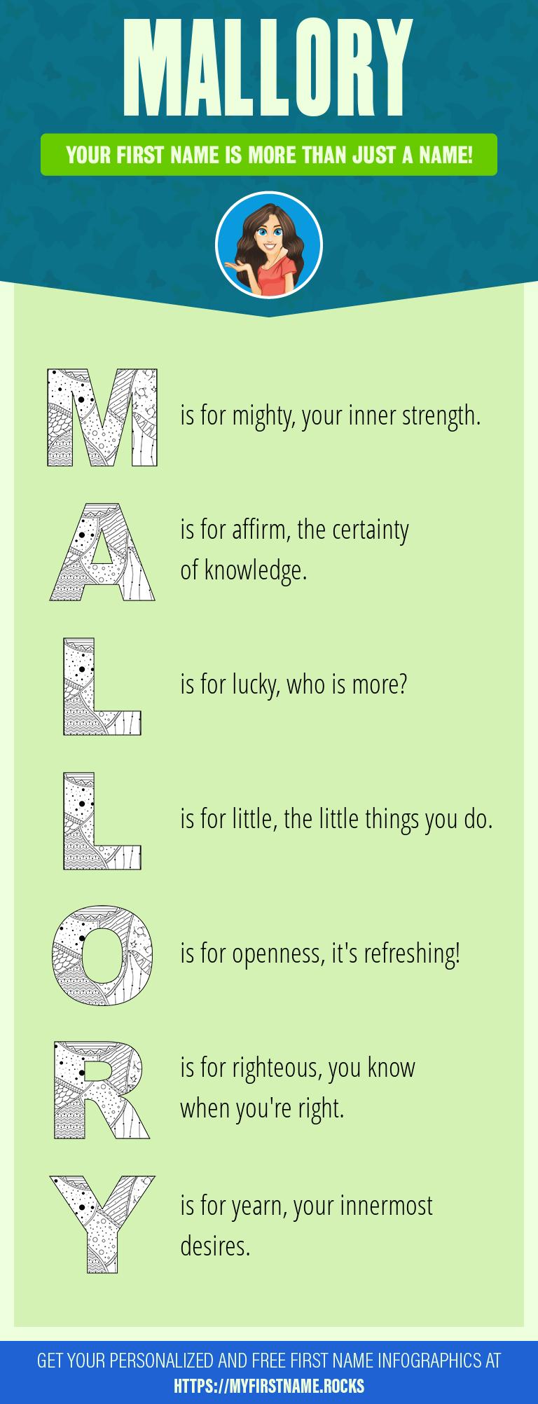 Mallory Infographics