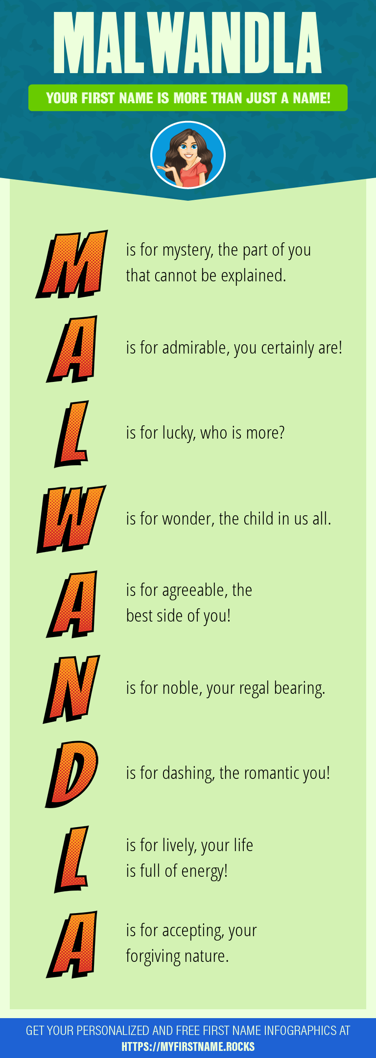 Malwandla Infographics