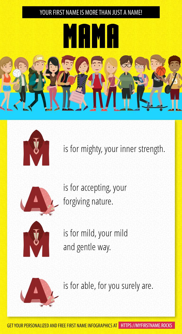Mama Infographics
