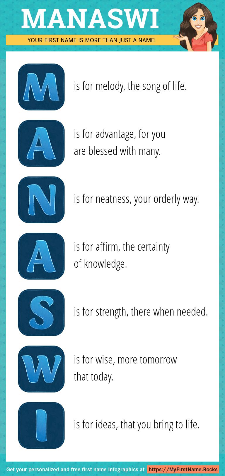 Manaswi Infographics